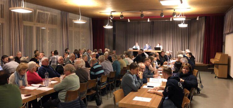 Budgetgemeindeversammlung 2019